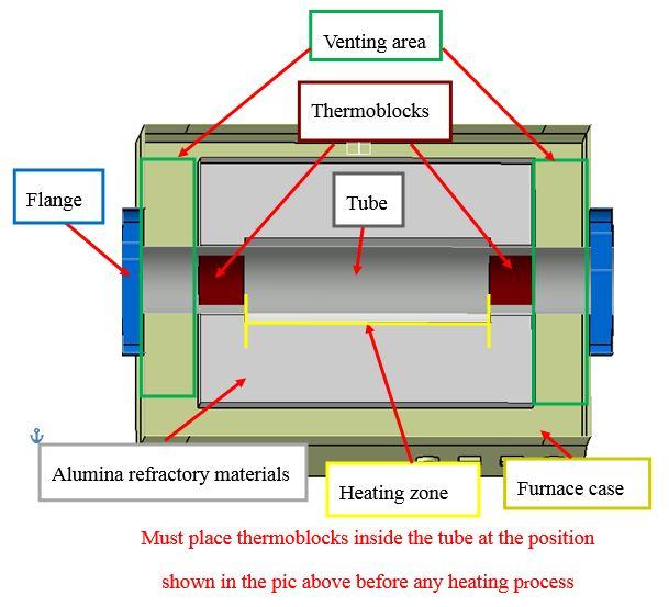 1100°c three zone split tube furnace with 11\