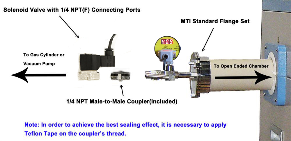 自动压力控制模块--kjf-2v