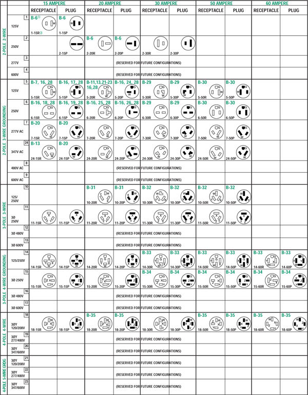 wiring chart with Bmvtys1jagfyda on Wiring Harness John Deere 7000 Planter also 4a2eq 2004 G35 Removing Connector Wires Plug Wiring Diagram as well Kaba Wiring Diagrams moreover Frankenstein Wiring Diagram furthermore 43694490  E9 A3 9B E6 A9 9F E7 B6 AD E4 BF AE E5 B8 B8 E7 94 A8 E7 9A 84 E6 95 B8 E5 AD 97 E7 B3 BB E7 B5 B1  ATA 100 E7 AB A0 E7 AF 80.