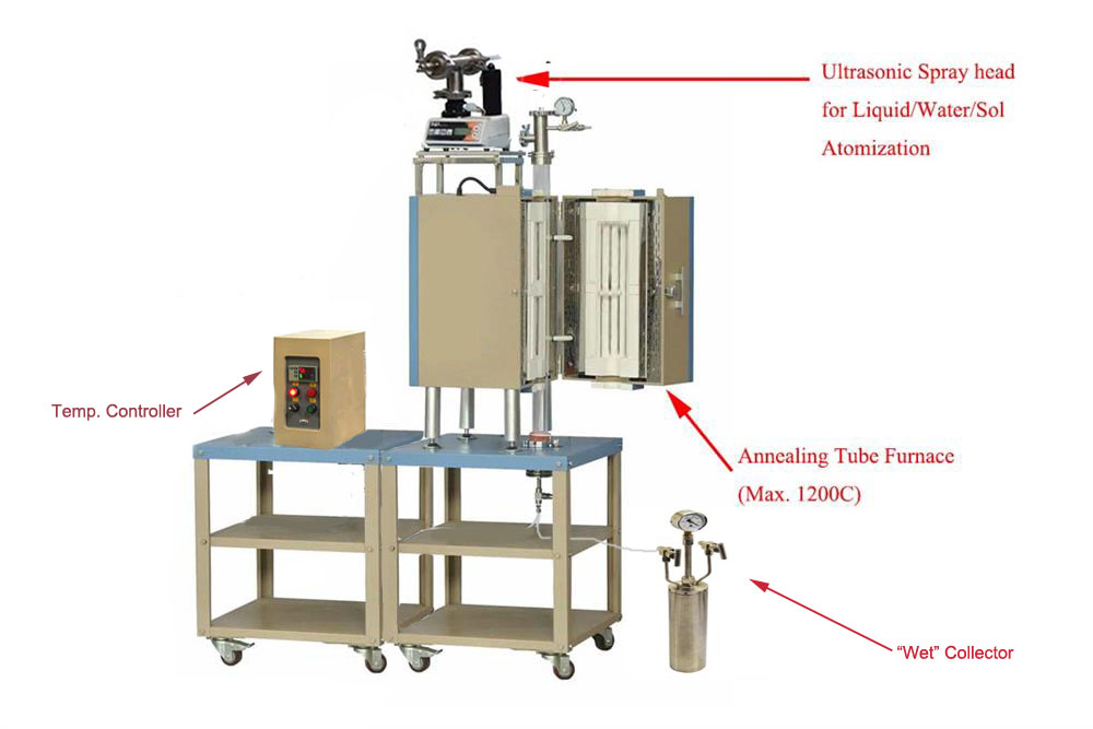 1200 176 C Tube Furnace With Ultrasonic Enhanced Bubbler And