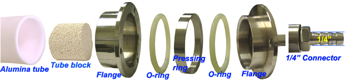 Sealing Flange For 80mm Dia Quartz Tube With 1 4 Quot Feed