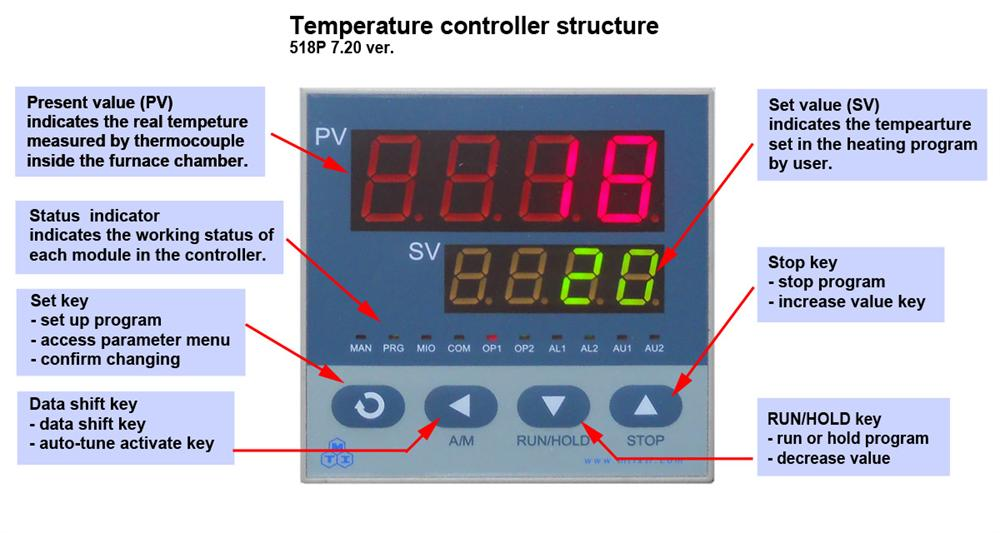 Solar Charge Controller Scf furthermore Maxresdefault moreover Maxresdefault besides Intro together with Water Level Indicator Circuit Schematic Orig. on water level controller circuit
