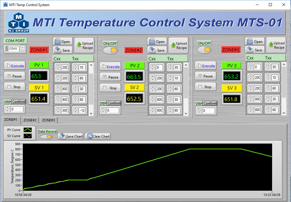 Labview Based Temperature Control System for MTI Single/Multi Zone