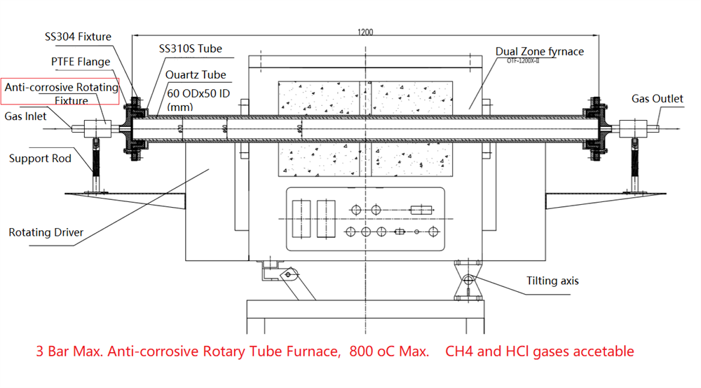 two zone rotary tube furnace with 4