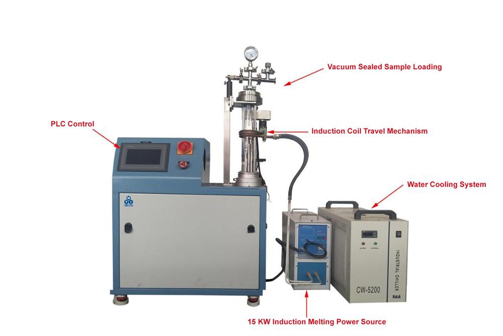 1650 ºC Vacuum Induction Zone Melting System for