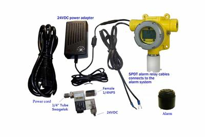 Honeywell XCD Sensepoint Gas Detector, EQ-XCD-GAS