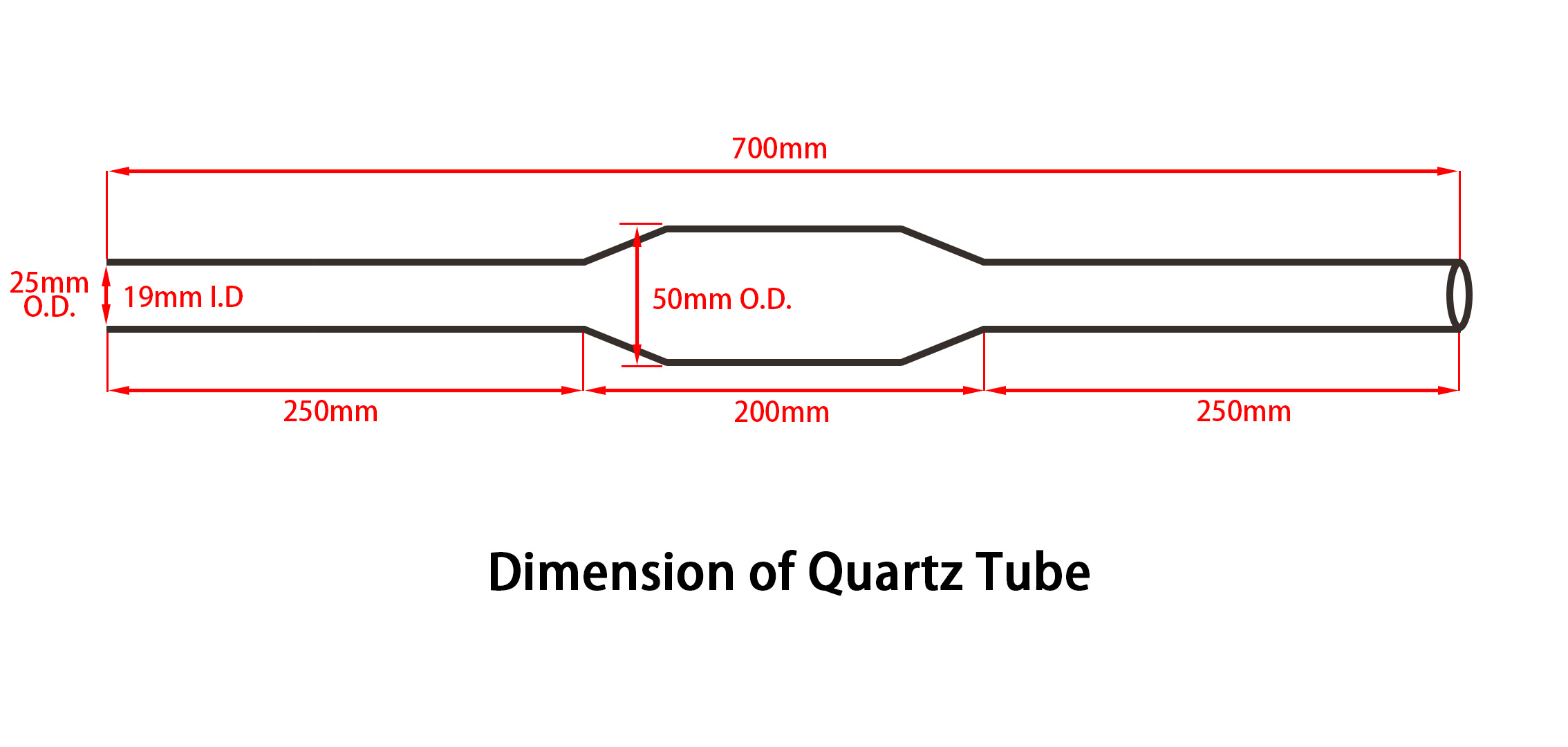Quartz Tube Heater Wiring Diagram 240v Cadet Baseboard 120 Volts Two Zone Rotary Furnace With 4 Od 1200c Max Otf 240 Volt